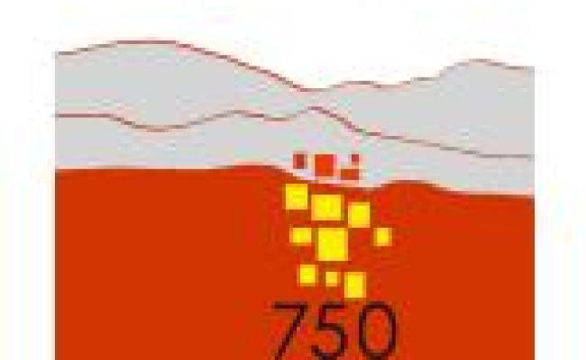 750 Jahre Schnottwil