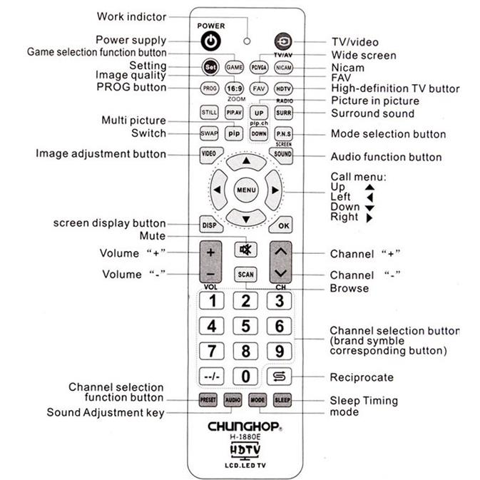 Universal TV/LED/LCD TV Remote Contr (end 1/8/2018 10:08 AM)