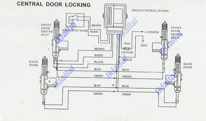 HMH CENTRAL DOOR LOCKING SYSTEM (end 6/8/2019 1:27 PM)