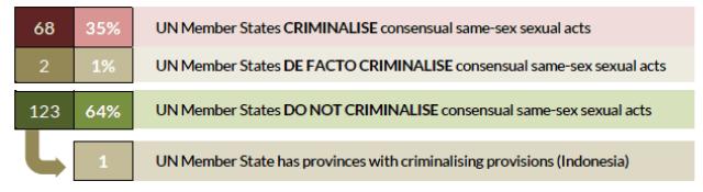 ILGA's summary of its findings.