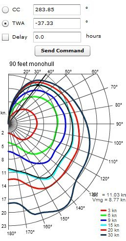 90 degree diagram 2002 dodge dakota wiring polar diagrams – vmg | so76tp