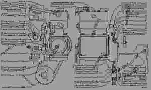 AIR COMPRESSOR AND DRIVE  ENGINE  TRUCK Caterpillar 1673