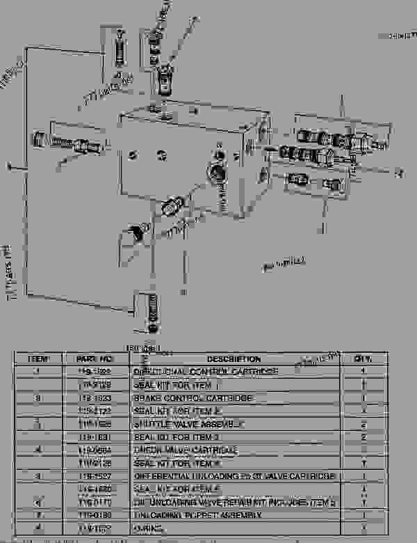 Cat D5m Service Manual
