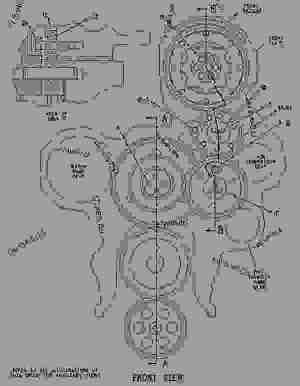 2070449 GEAR GROUPFRONT  ENGINE  MARINE Caterpillar C15
