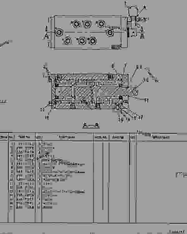 Cat Excavator Control Pattern Diagram : excavator, control, pattern, diagram, 0856455, VALVE, GROUP-PILOT, -CONTROL, PATTERN, CHANGE, EXCAVATOR, Caterpillar, 345BL, TRACK-TYPE, EXCAVATORS, 6XS00001-UP, (MACHINE), POWERED, 3176C, ENGINE, HYDRAULIC, SYSTEM, 777parts