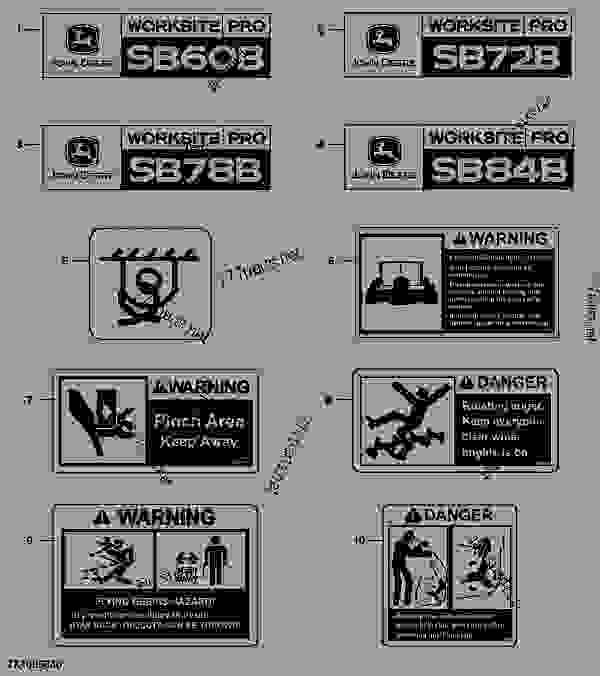 Decals and Labels (English) (SB60B, SB72B,SB78B,SB84B