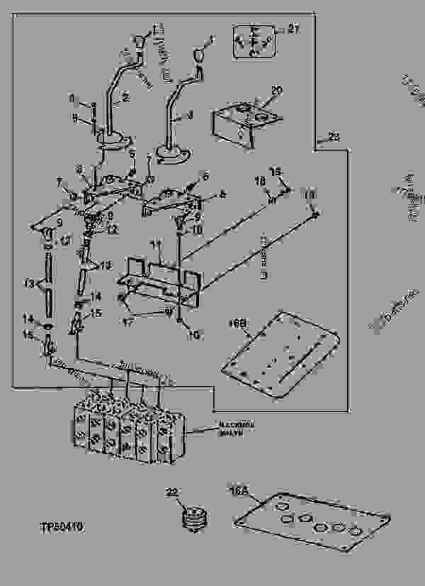 Two Lever Backhoe Controls Kit (For Standard Dipperstick