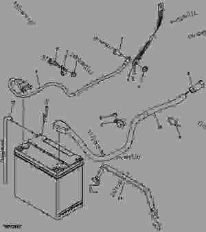 BATTERY  TRACTOR, COMPACT UTILITY John Deere 1023E