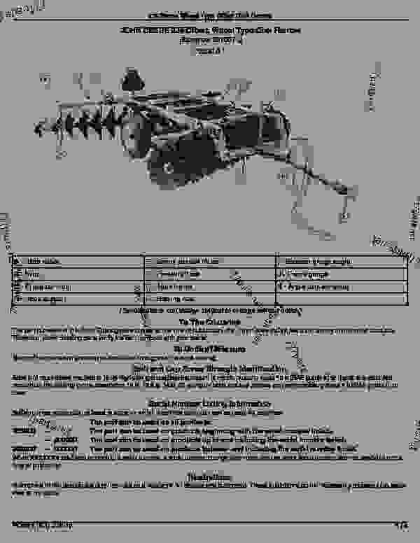225 Series, Wheel-Type Offset Disk Harrow: Introduction