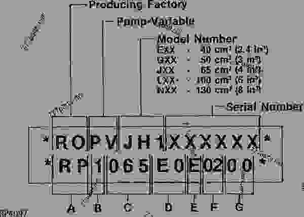 John Deere Serial Number Decoder Free Download • Oasis-dl.co