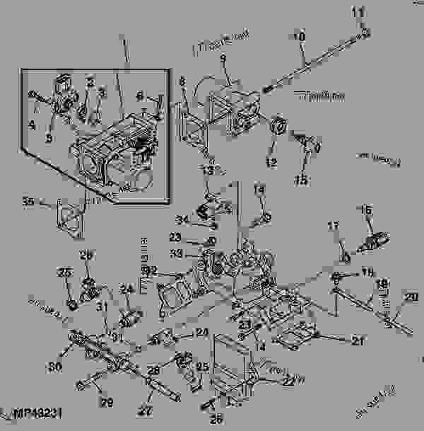 peg perego gator xuv 550 wiring diagram 2002 mercury cougar engine john deere diagrams | repair scheme