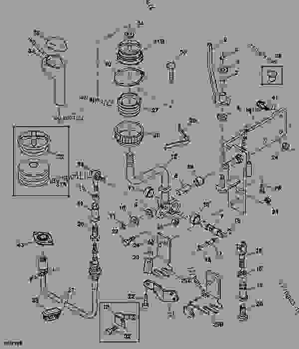 Electronic Joystick For Loader