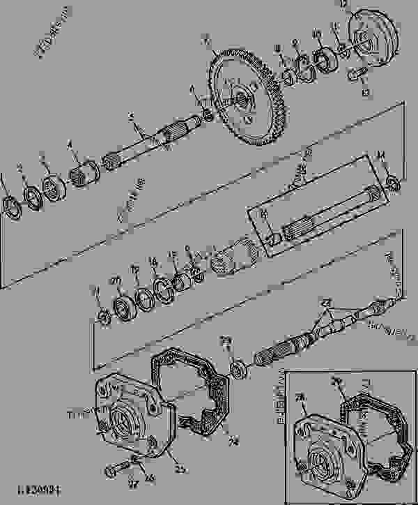 CONTINUOUS-RUNNING PTO-540 (SYNCHRONIZED TRANSMISSION) FOR