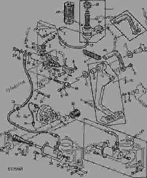 John Deere 625i Gator Wire Diagram  Wiring Diagram Pictures