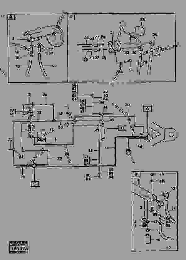 Pneumatic system for operation of controls Serial No