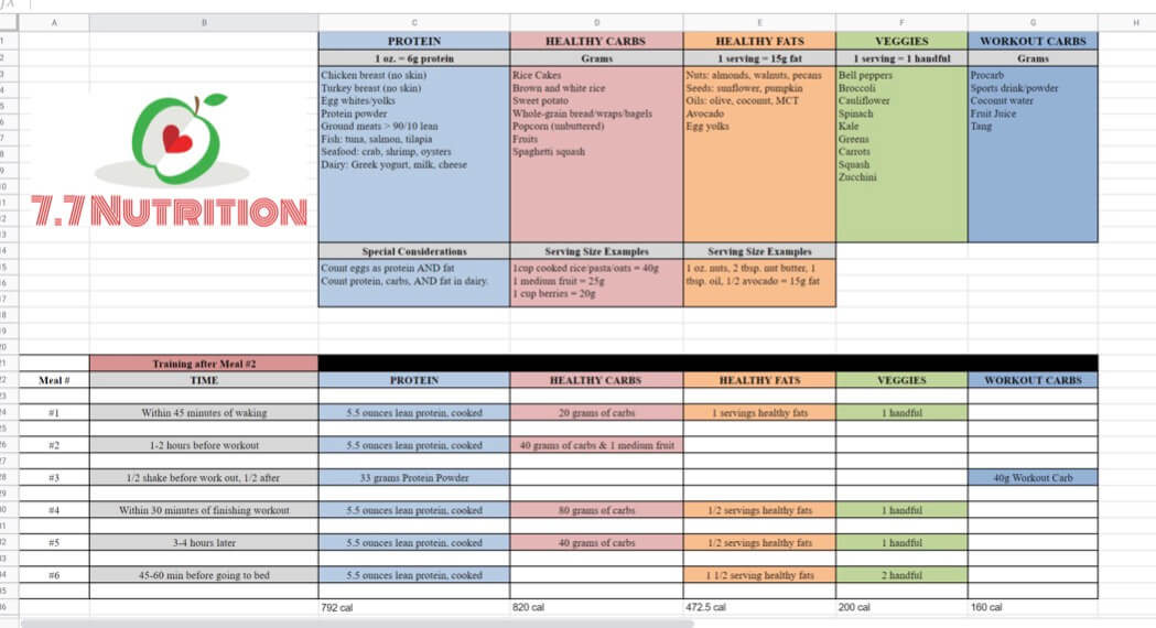 77 Nutrition Diet Fitness Meal Plan