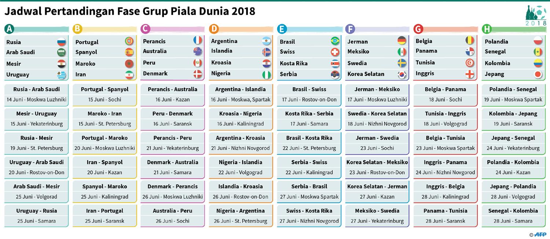 Gambar Jadwal Piala Dunia 2018 Hd  Aliansi kartun