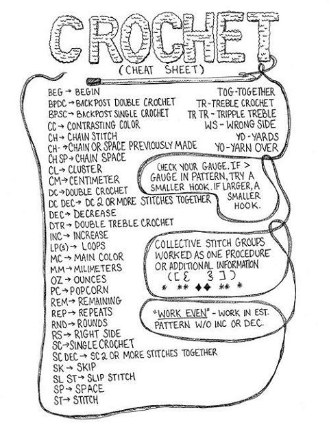 stagemanagerclr: A nice little cheat sheet from...