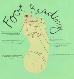 esme makes stuff too i made a really realistic foot reading chart  [ 1280 x 1249 Pixel ]
