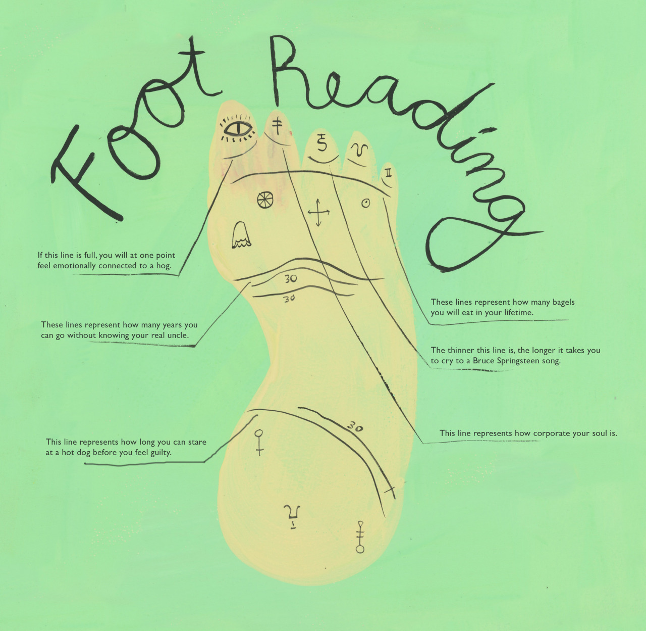 hight resolution of esme makes stuff too i made a really realistic foot reading chart