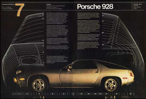 Design is fine  Porsche ad campaign Consumer