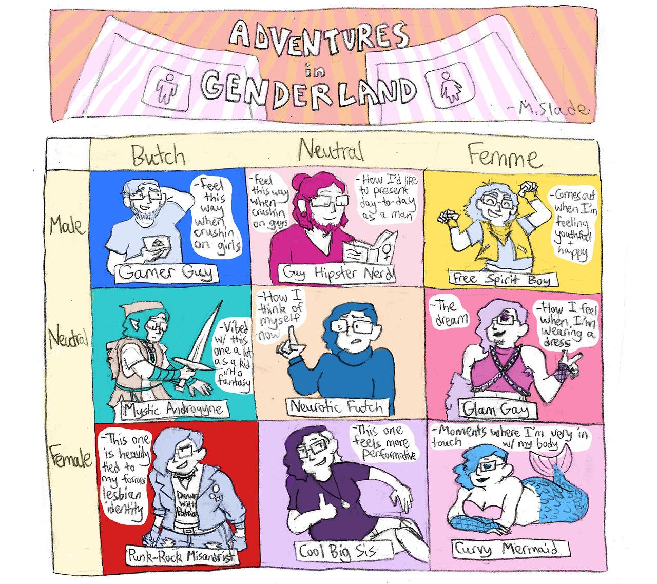 A Gender Journal