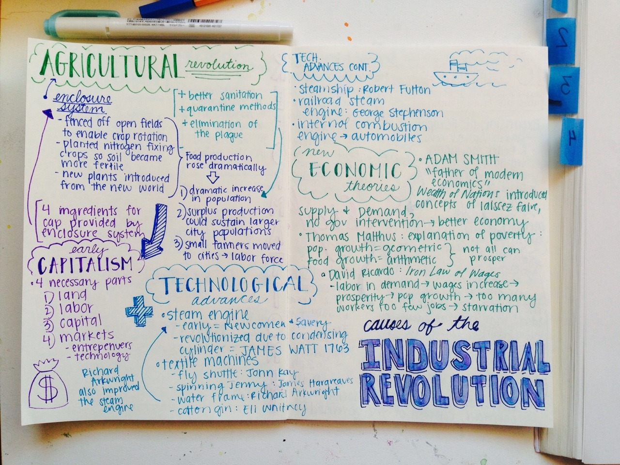 Studteaing 12 27 Pm Causes Of The Industrial