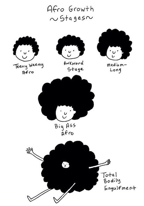 natural hair journey on Tumblr