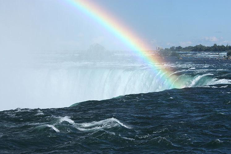 Beautiful Niagara Falls Wallpaper Water Aesthetic