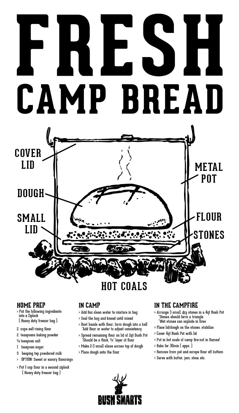bushsmarts: How we make camp bread using a light...