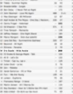 Eric is entering top in the european itunes chart and also saade greece rh ericsaade tumblr