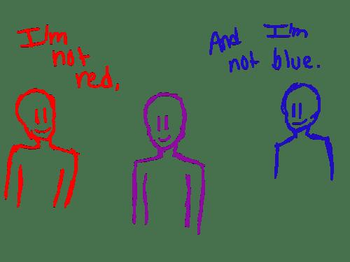 non binary name  Tumblr