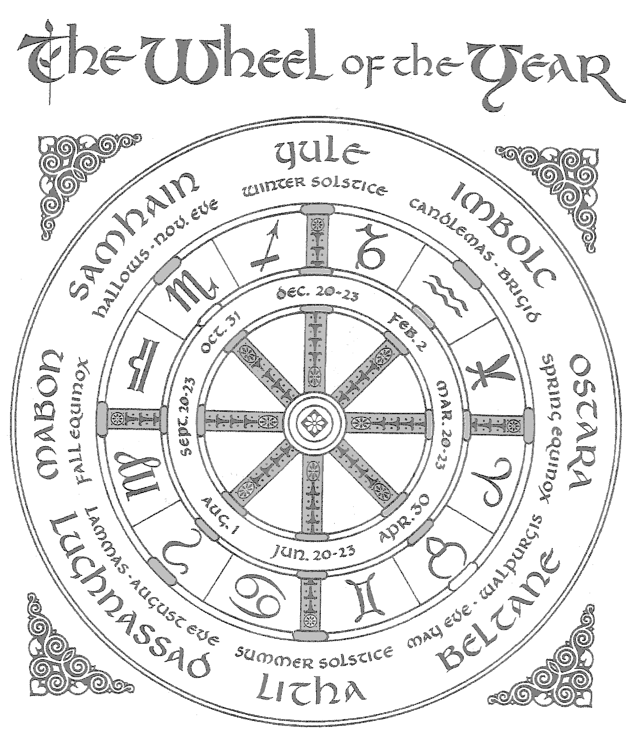 The Wheel Of The Year The Wheel Of The Year Is An