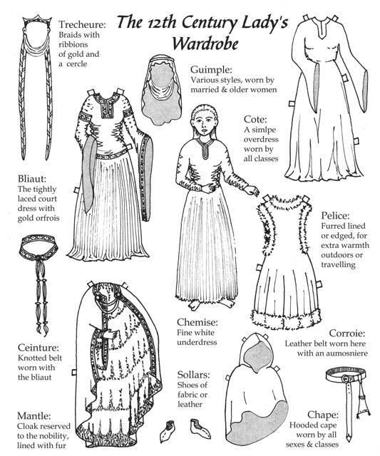 The 12th century lady's wardrobe Via