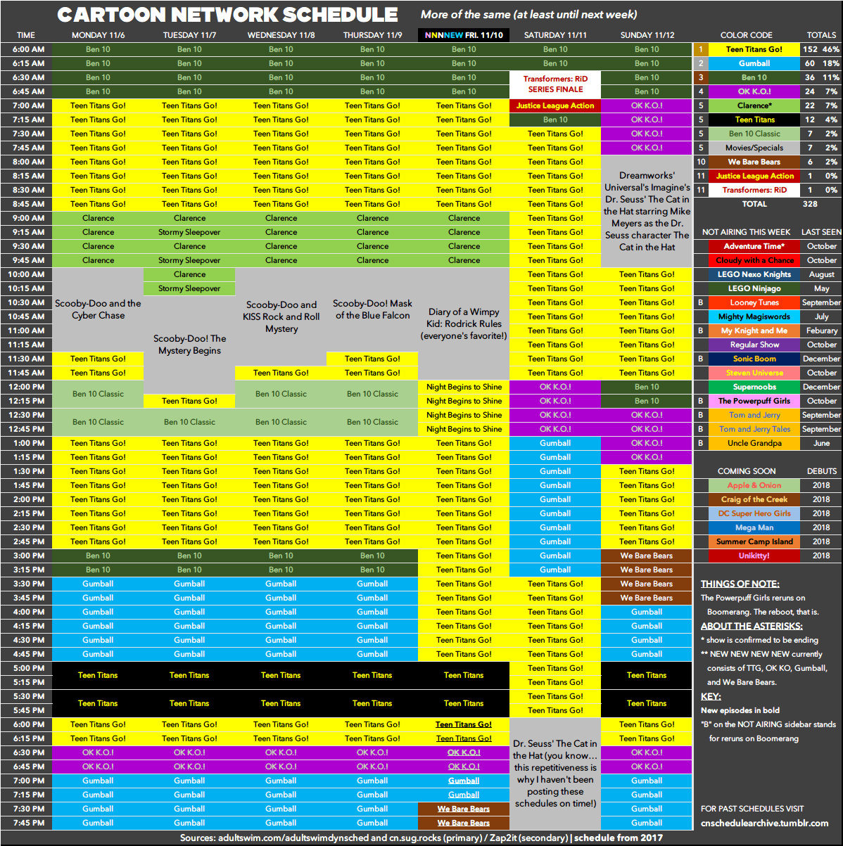 cartoon network canada tv