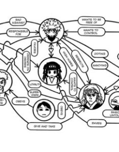 was really curious about what the zoldyck family chart actually said so here it is also rh ladyloveandjustice tumblr
