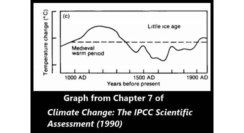 Media Ignorance About Climate History