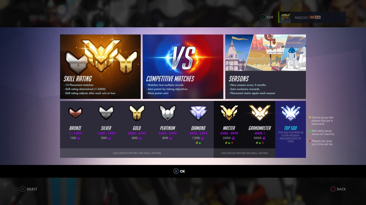 Overwatch SR An Individual Ranking System In A Nnooo Ideas
