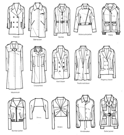 Jacket & Coat Styles Via More Visual...