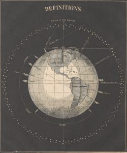 nemfrog:  Definitions. Smith's Illustrated astronomy.  1849 ed.