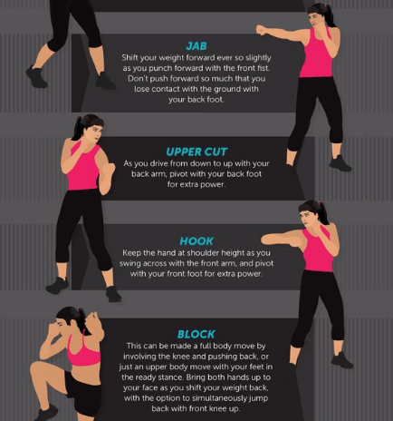 Kickboxing moves