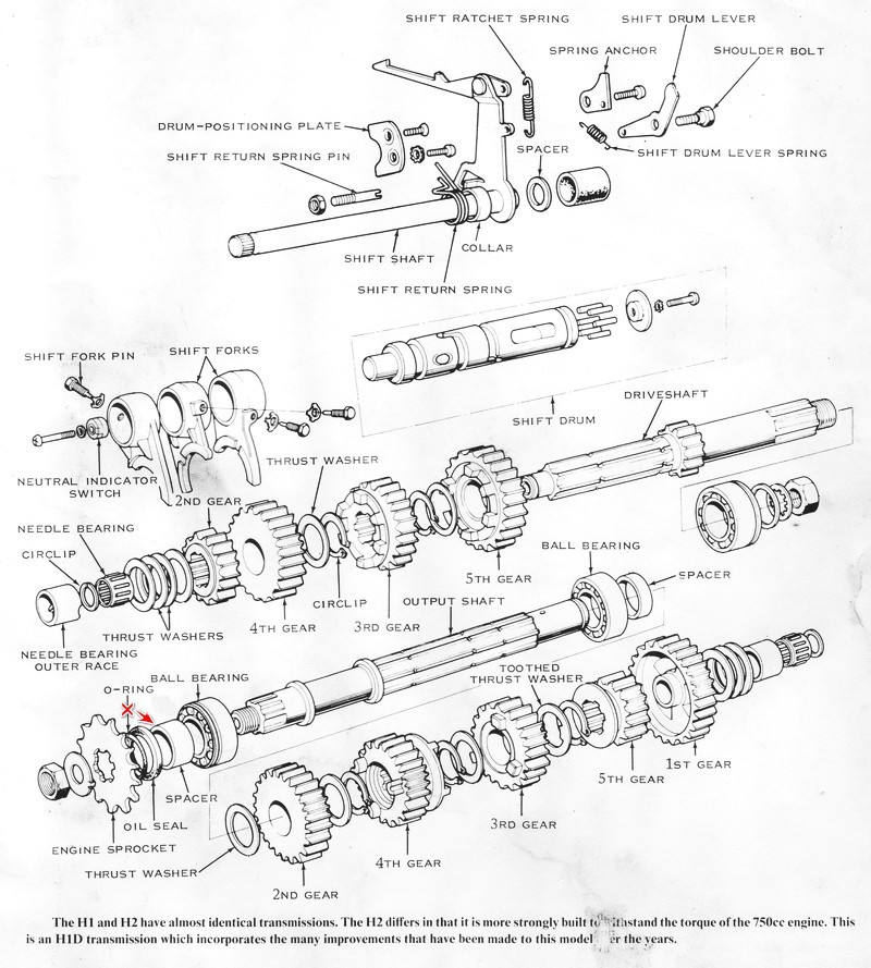 RD400 and other 2 stroke motorcycles