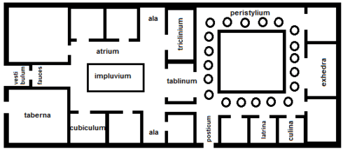House Ancient Rome Layout
