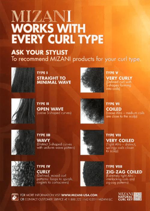 Natural Hair Guide The Mizani Curl Key McKenzie Renae