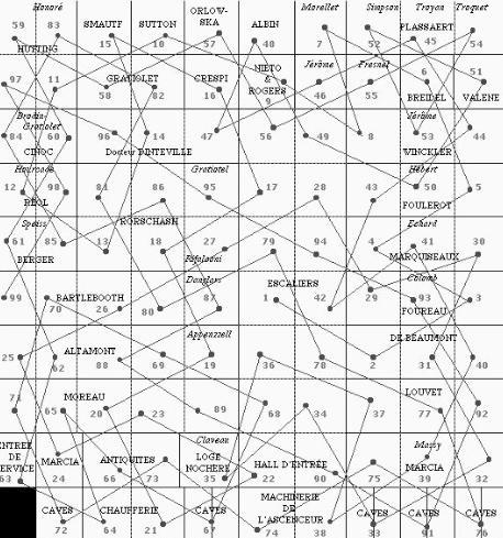Mythology of Blue : Georges Perec, Map of chess moves he