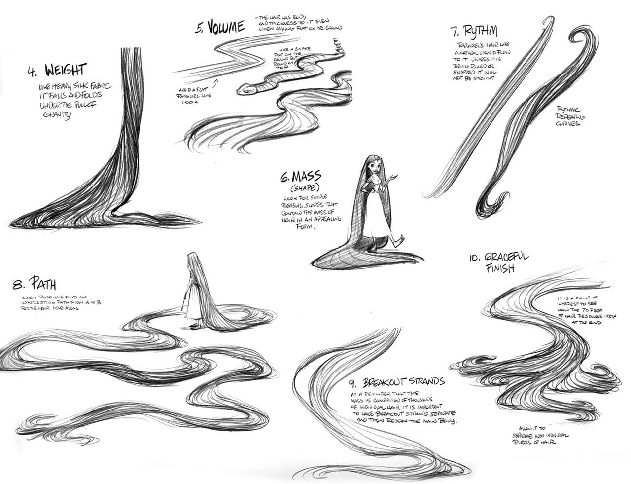 "Model Sheet Monday ""Tangled"" 2010 These aren't..."