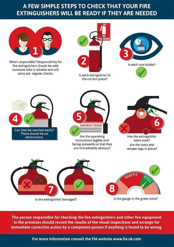 extinguisher-checks