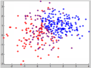 300px-Hard_data_result