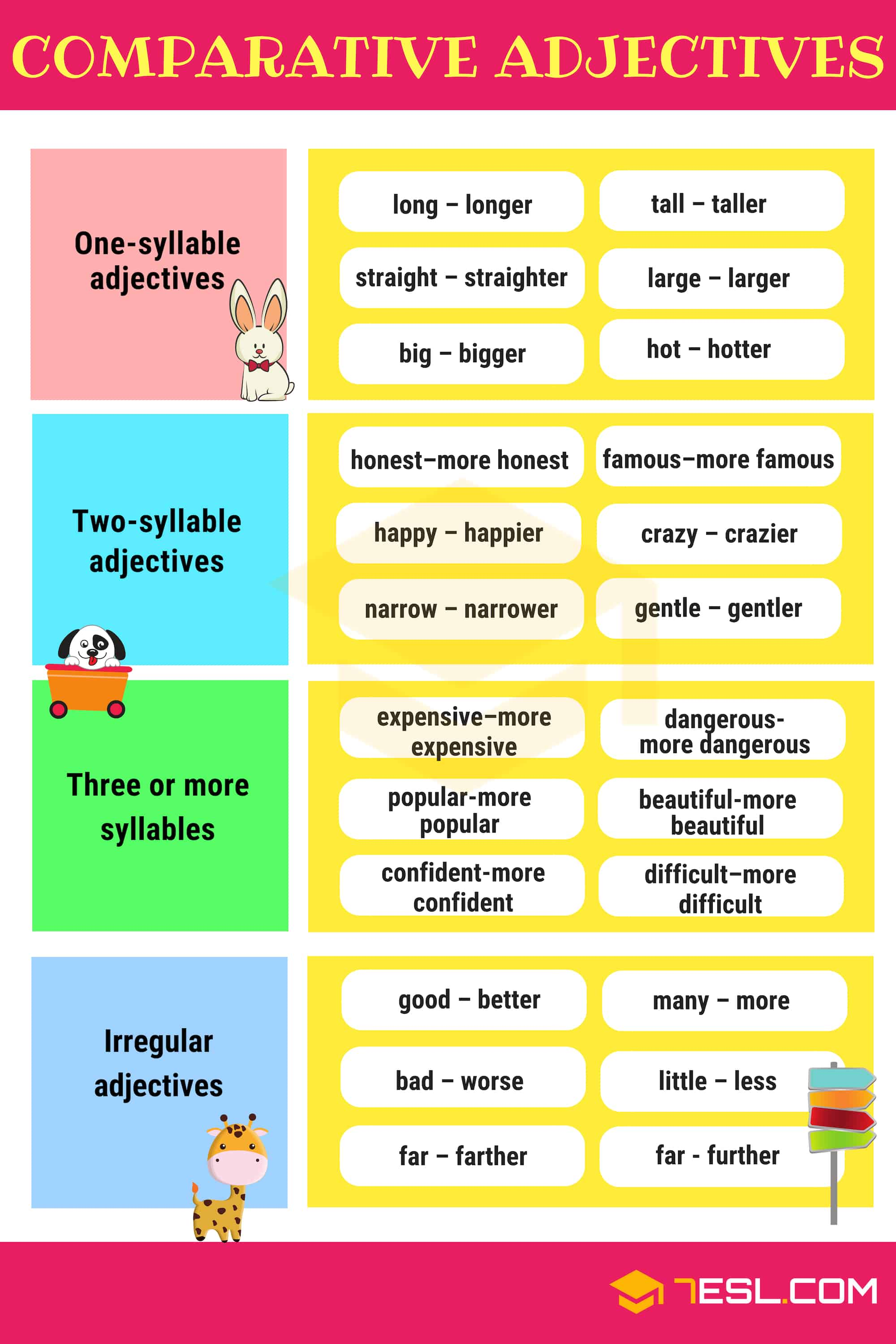 Comparative Adjectives Definition Rules Amp Useful