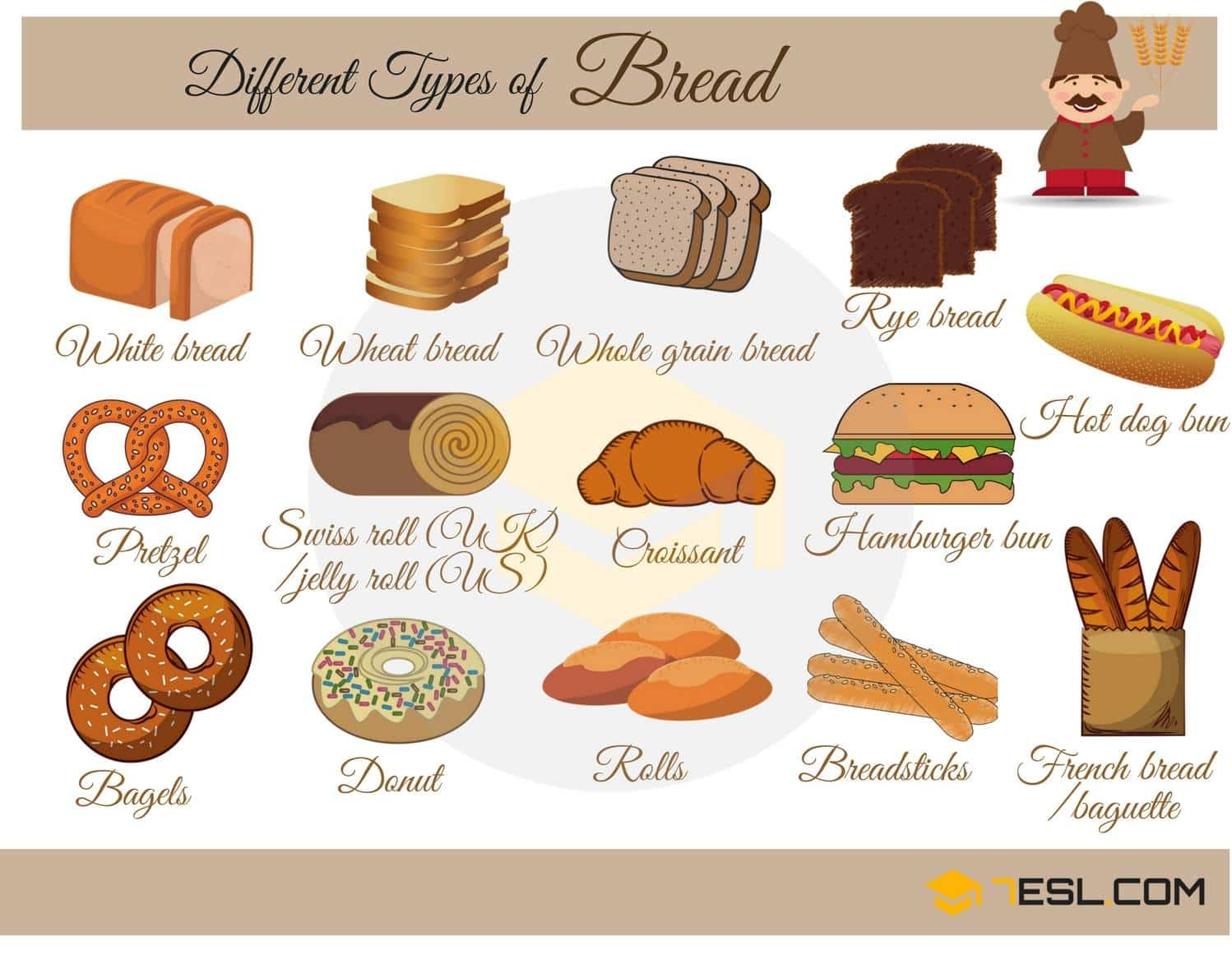 Different Types of Bread | Useful Bread Names with ...
